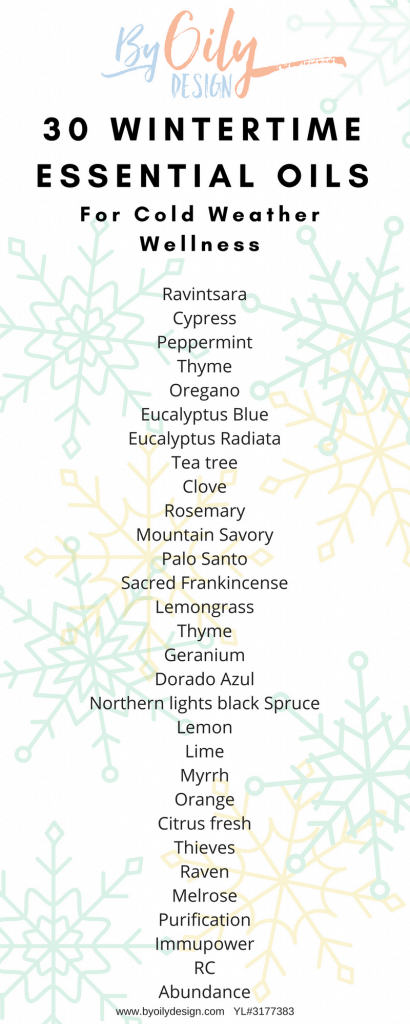 List of 30 essential oils that are good for winter wellness support. background of snowflakes.